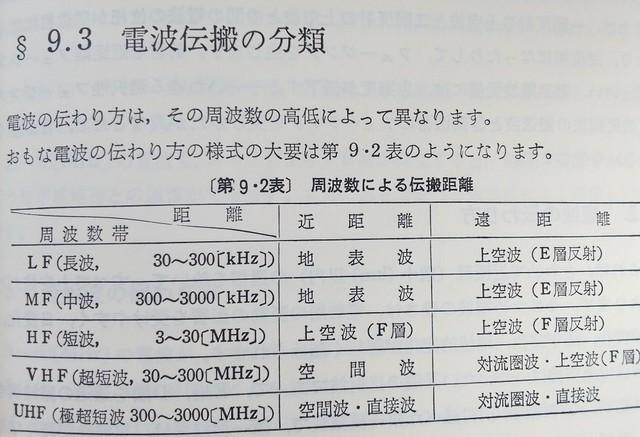 上級ハムになる本S48-S53改訂第16.JPG